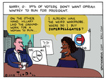 Oprah for President Poll