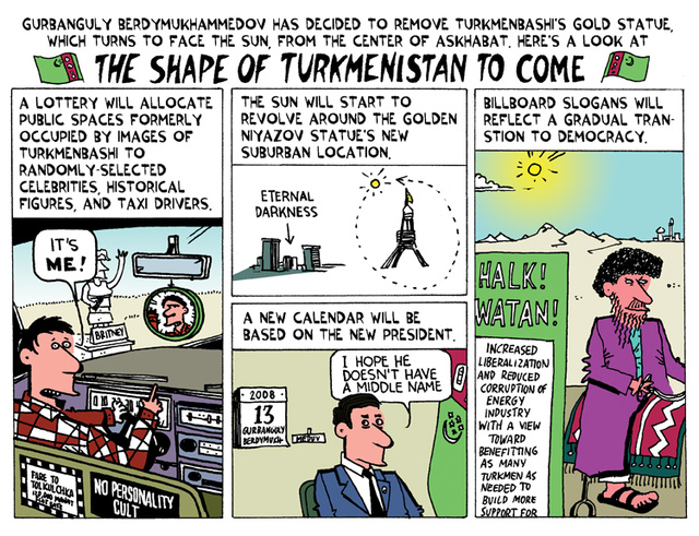 The Shape of Turkmenistan to Come