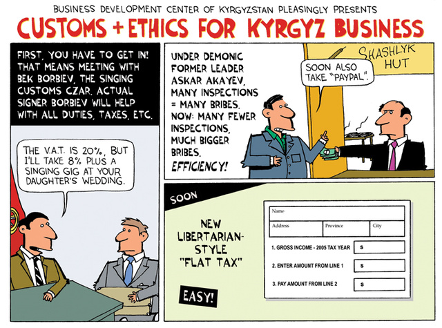 Kyrgyz Business