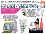 Virtual Opposition