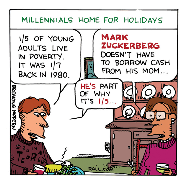 Millennial Poverty